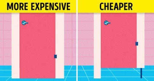 Uzun Kapı = Fazla Maliyet