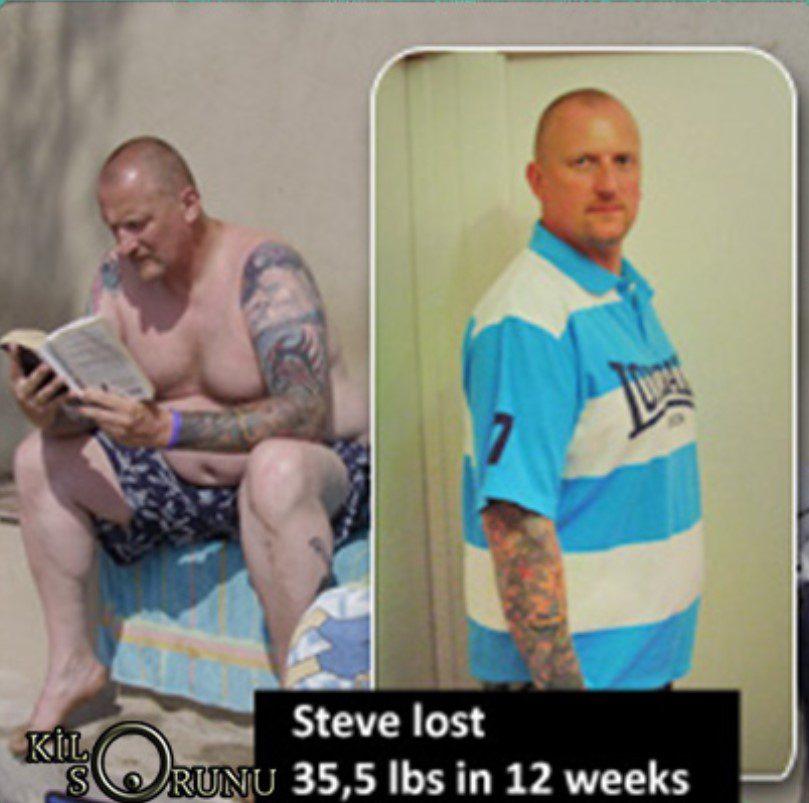 isveç diyeti ile kilo kaybeden adam