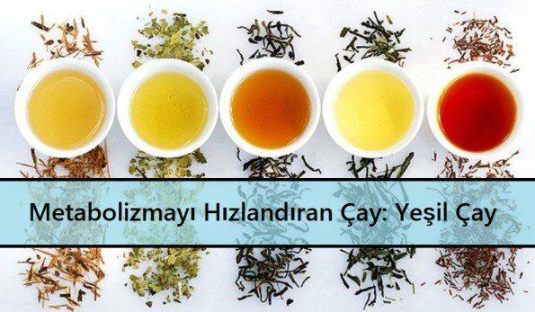 Metabolizmayı Hızlandıran Çay Yeşil Çay