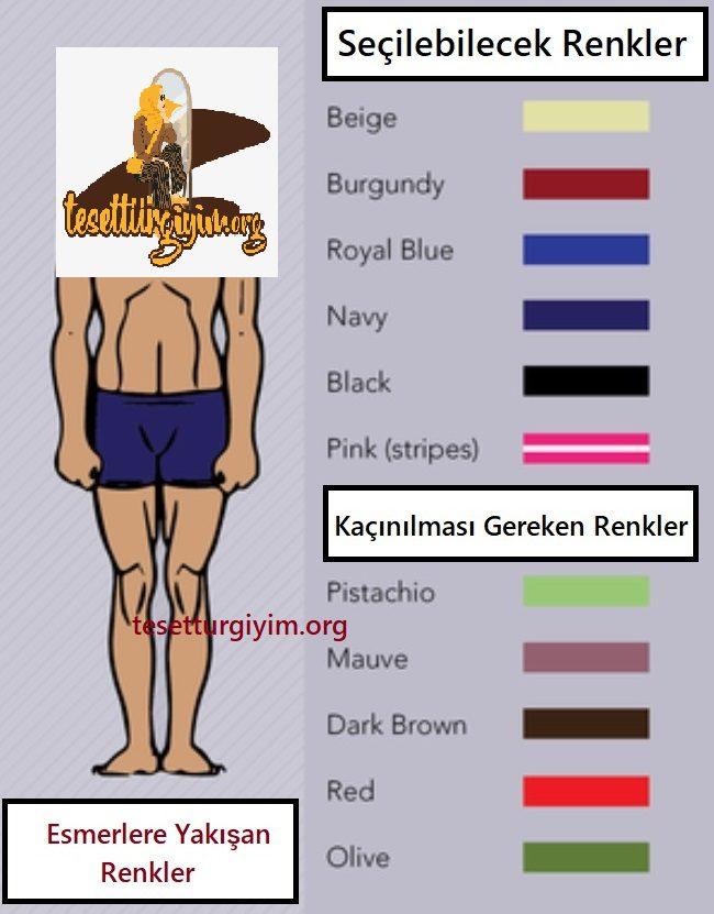 Esmer Tenliler için Giyim Tavsiyesi ve Renk Kombinasyonları