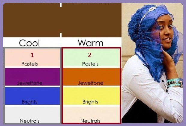 Tesettürlü Esmerler için Parlak Renkler