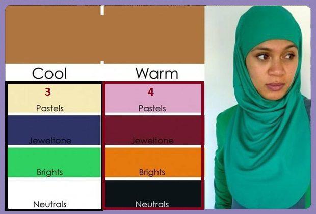 Tesettürlü Esmerler için Renk Tavsiyesİ